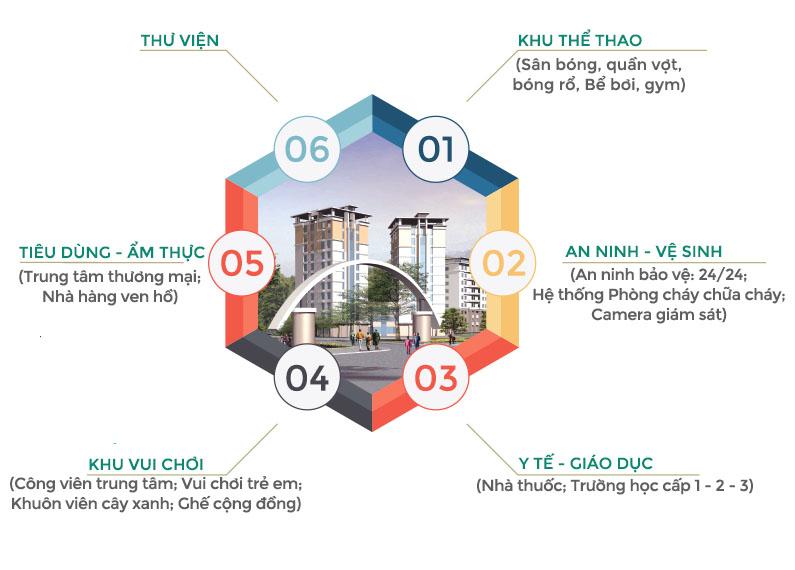 Tien Ich Khu Do Thi Ha Phong
